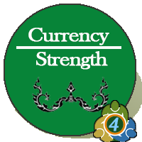 Currency Strength ROC Base