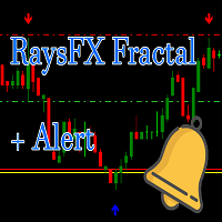 RaysFX Fractal Indicator Whit Alert