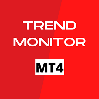 Trend Monitor for MT4