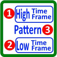 Double Pattern 123