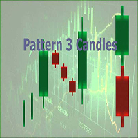Pattern 3 Candles