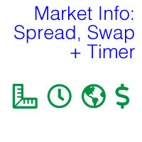 Spread and Swap