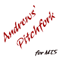 Andrews Pitchfork indicator for MT5