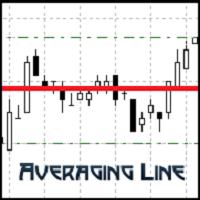 Averaging Line