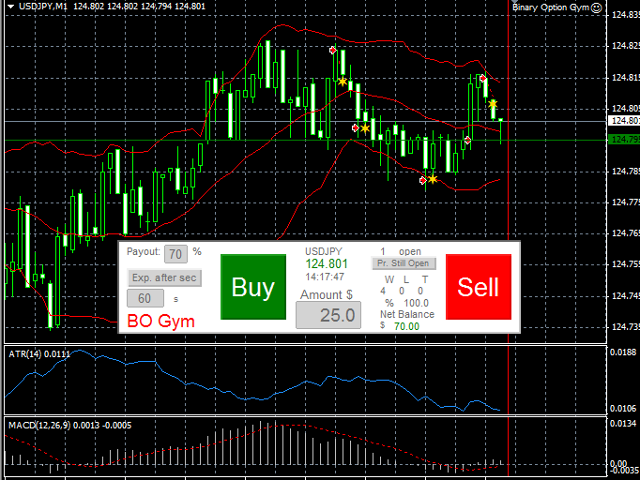 Binary options in metatrader