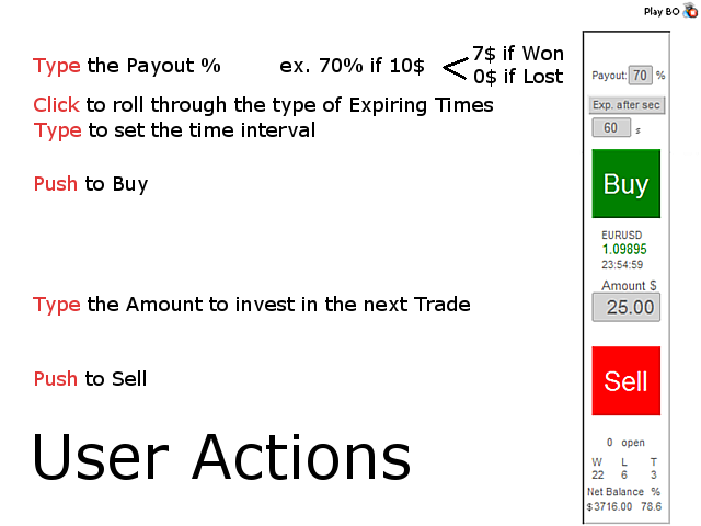 4 markets binary options
