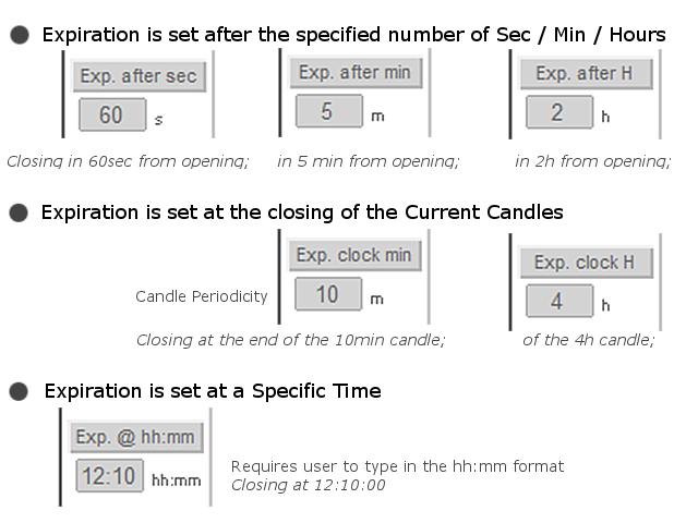 four markets binary options plugins