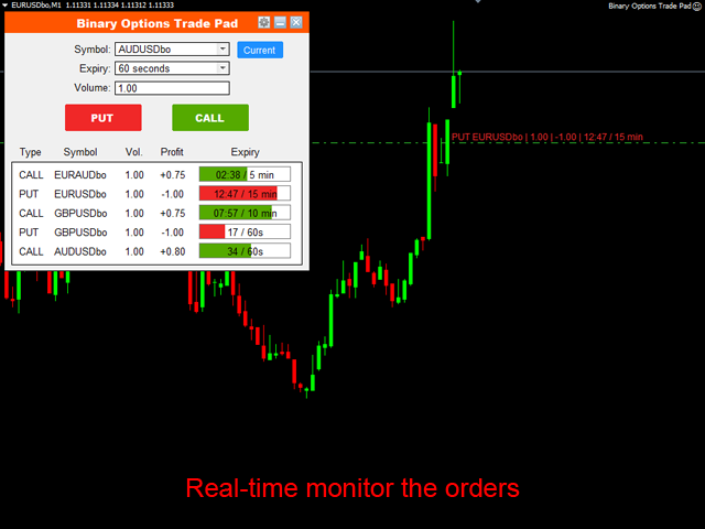 Binary option trading simulator