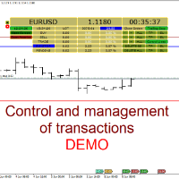 Control and management of transactions DEMO