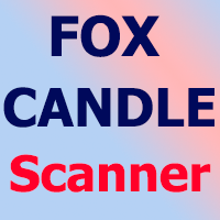 Fox Candlestick Scanner