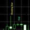 MT4 Candlestick Analysis Indicator