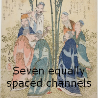 Seven equally spaced channels