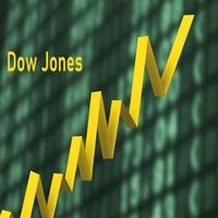 Dow Jones Destroyer