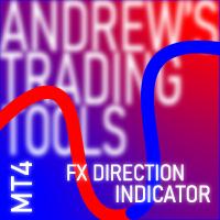 FX Direction Indicator