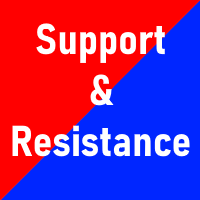 Resistance Support Levels