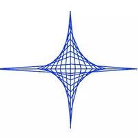 AIS Basic Window Functions MT5