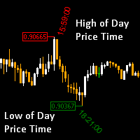 HoD LoD Time Price Studies