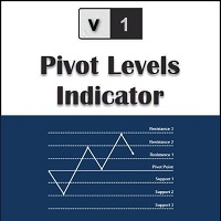 Pivot levels Auto V1