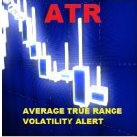 Atr volatility alert