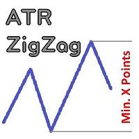 ATR ZigZag
