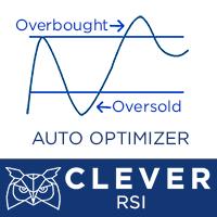 Clever RSI Lite