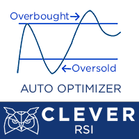 Clever RSI