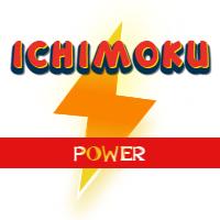 Ichimoku Power