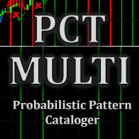 Pct Multi Probabilistic Pattern Cataloger