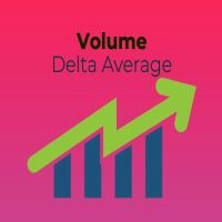 Volume Delta Average