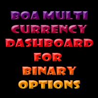 BOA Multi Currency Dashboard MT4