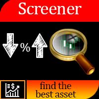 Market Screener for MT4