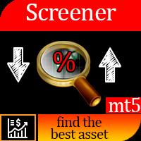 Market Screener for MT5