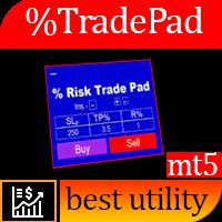 Percent RiskTradePad MT5