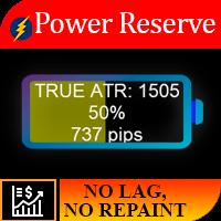 Power Reserve MT4