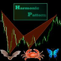 Basic Harmonic Pattern