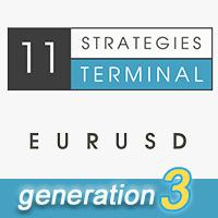 EA Terminal eurusd 11 Strategies