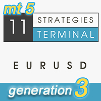 EA Terminal eurusd 11 Strategies MT5
