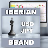 Iberian BBand UsdJpy H4