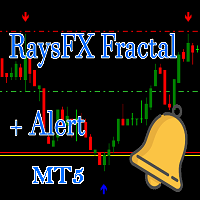 RaysFX Fractal Indicator Whit Alert MT5