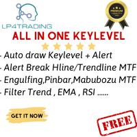 Auto Keylevel and Breakout Alert