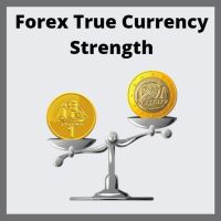 Forex True Currency Strength