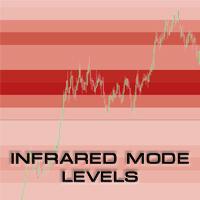 Infrared Mode
