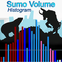 Sumo Volume Histogram