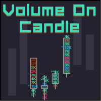 Volume On Candle