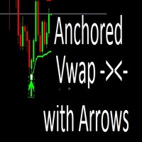 Anchored Vwap With Arrows