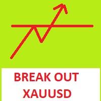 BreakOut Scalping XAU