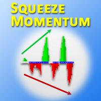 Squeeze Momentum MT4
