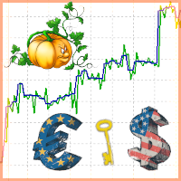 The Profiting Pumpkin October MT5 Trading Bot