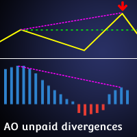 AO unpaid divergences MT4