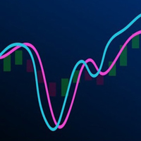 Stochastic Alert Buy Sell Signals indicator